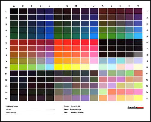 laser printer color test page - review spyder3print